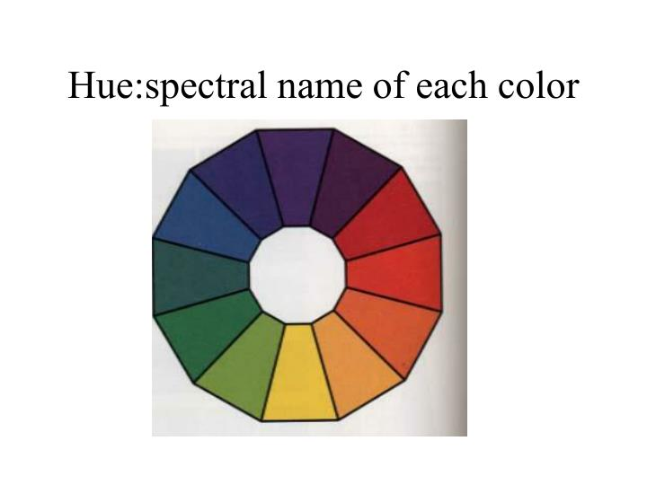 Hue:spectral name of each color