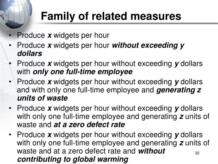 Family of related measures