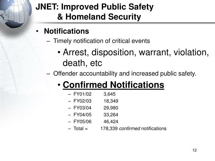 JNET: Improved Public Safety
