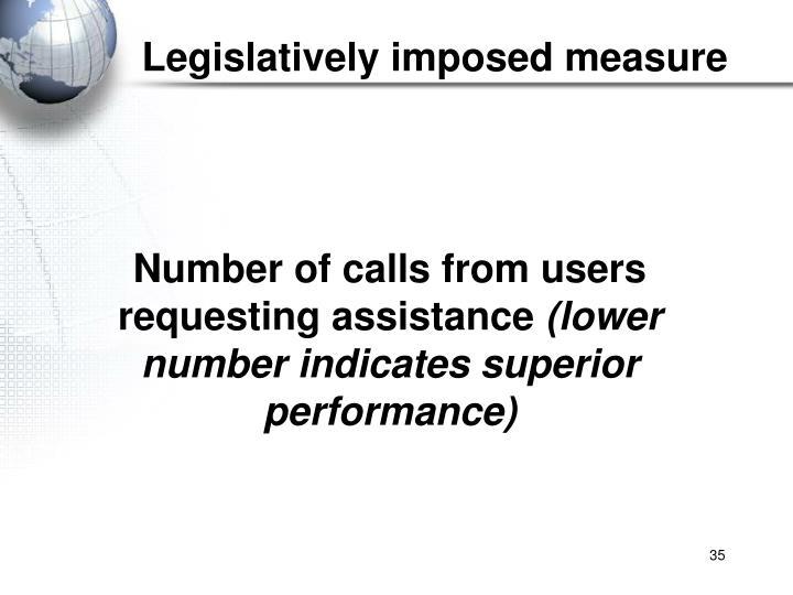 Legislatively imposed measure