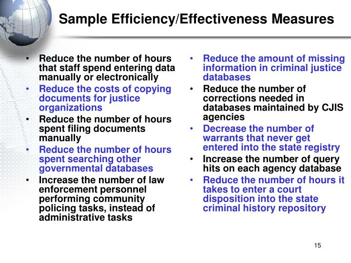 Reduce the number of hours that staff spend entering data manually or electronically