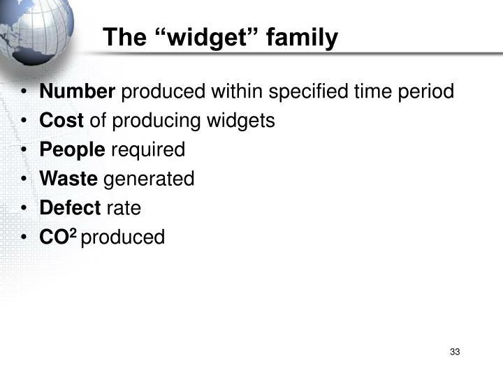 """The """"widget"""" family"""