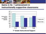 gains in gr 1 achievement in instructionally supportive classrooms