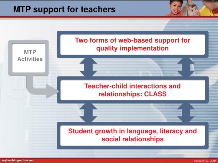 MTP support for teachers
