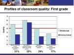 profiles of classroom quality first grade