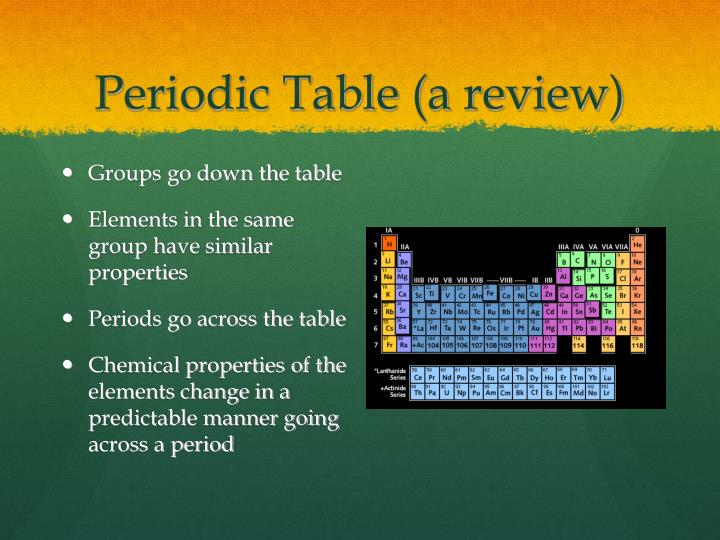 Periodic Table (a review)