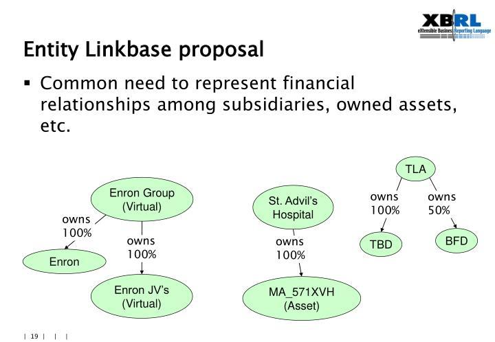 Entity Linkbase proposal