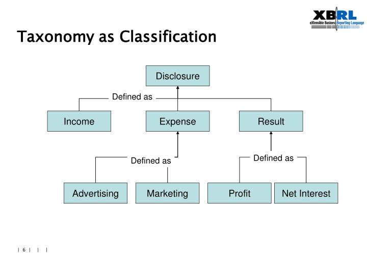 Taxonomy as Classification