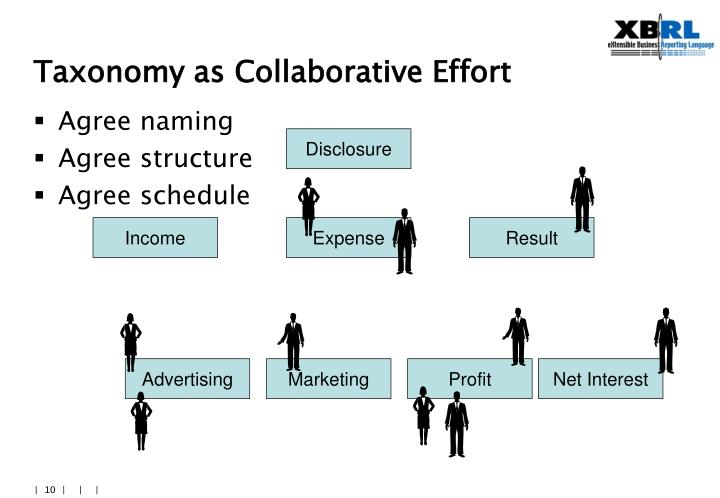 Taxonomy as Collaborative Effort