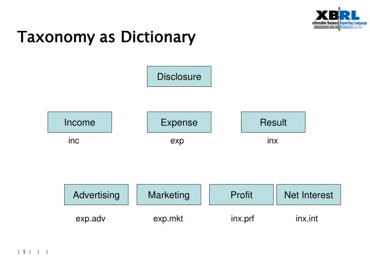 Taxonomy as Dictionary