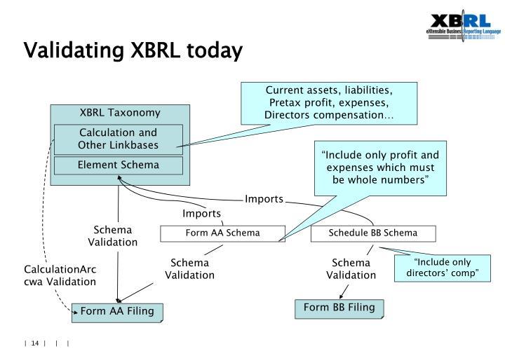 XBRL Taxonomy
