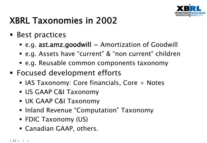 XBRL Taxonomies in 2002