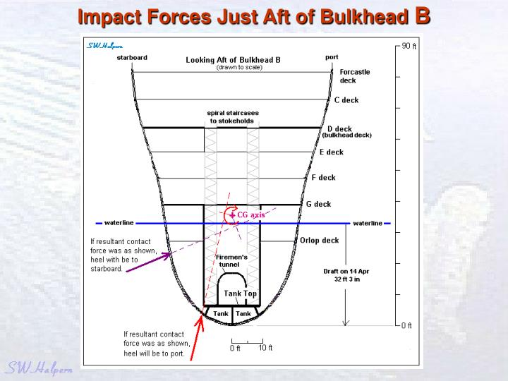Impact Forces Just Aft of Bulkhead
