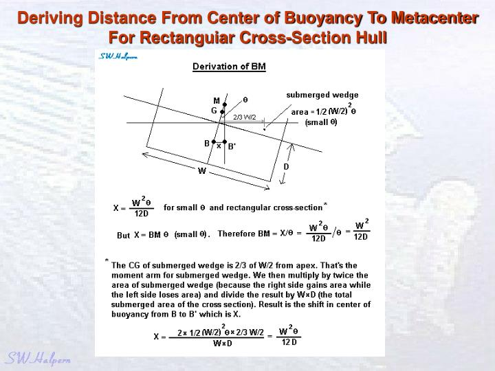 Deriving Distance From Center of Buoyancy To Metacenter