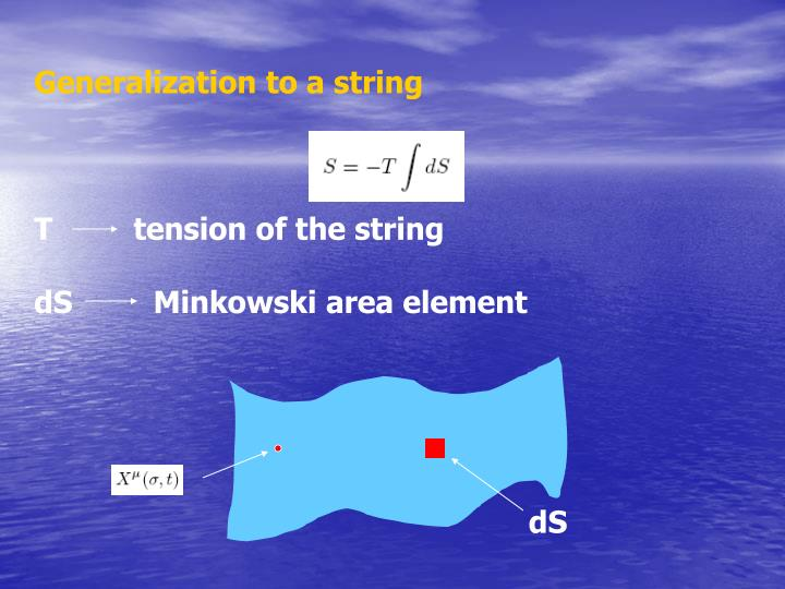 Generalization to a string