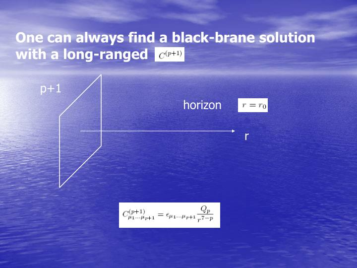 One can always find a black-brane solution