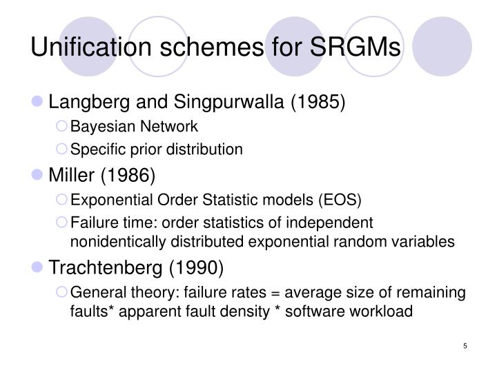 Unification schemes for SRGMs