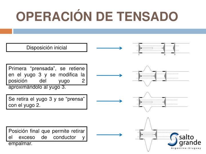 OPERACIÓN DE TENSADO