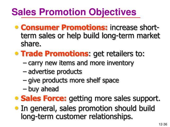 Sales Promotion Objectives