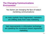 the changing communications environment