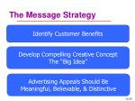 the message strategy