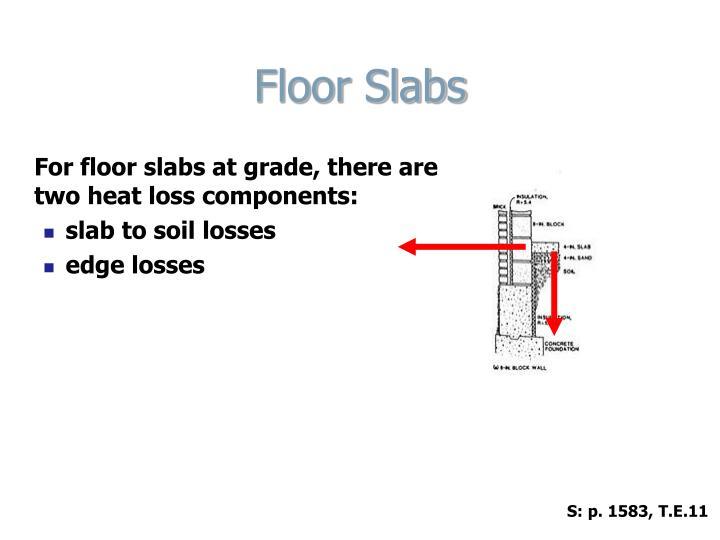 Floor Slabs