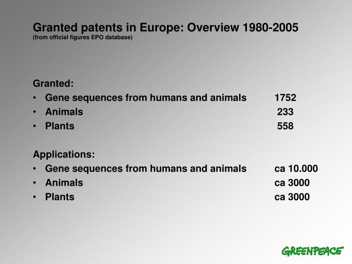 Granted patents in Europe: Overview 1980-2005