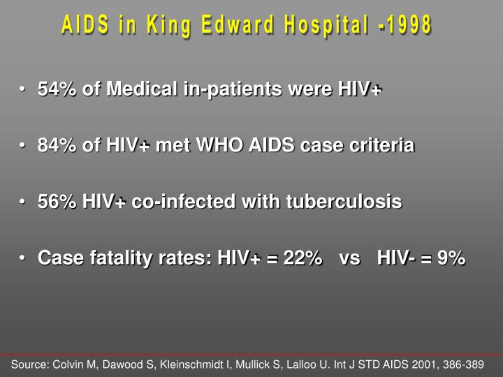 AIDS in King Edward Hospital -1998