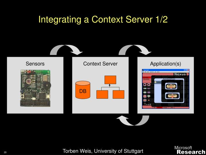 Integrating a Context Server 1/2