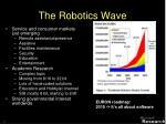 the robotics wave