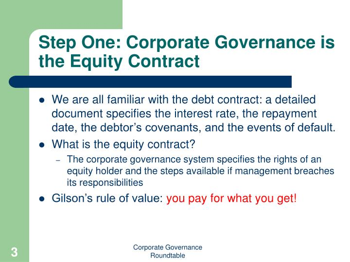 Step One: Corporate Governance is the Equity Contract