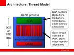 architecture thread model