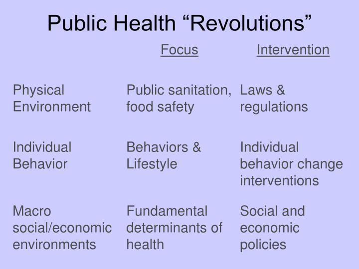 "Public Health ""Revolutions"""
