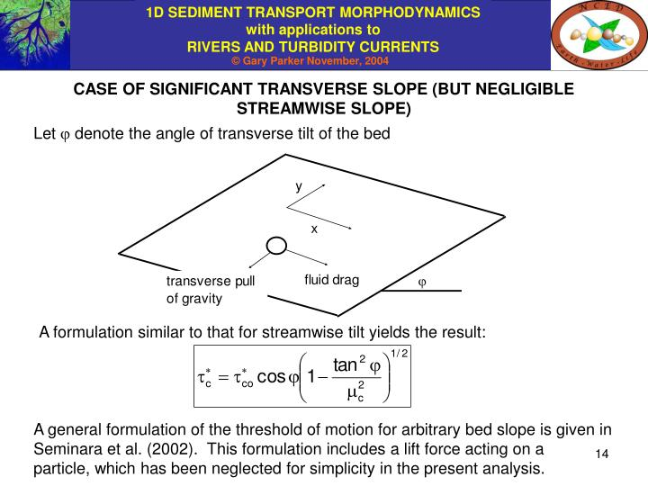 CASE OF SIGNIFICANT TRANSVERSE SLOPE (BUT NEGLIGIBLE STREAMWISE SLOPE)