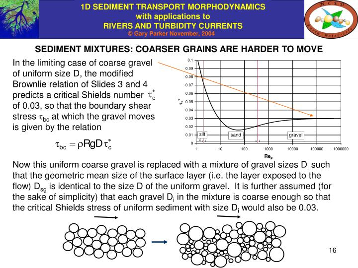 SEDIMENT MIXTURES: COARSER GRAINS ARE HARDER TO MOVE