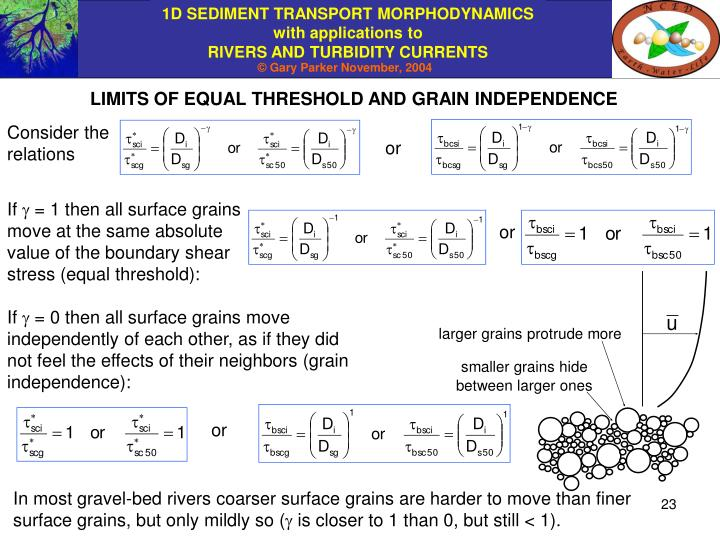 LIMITS OF EQUAL THRESHOLD AND GRAIN INDEPENDENCE
