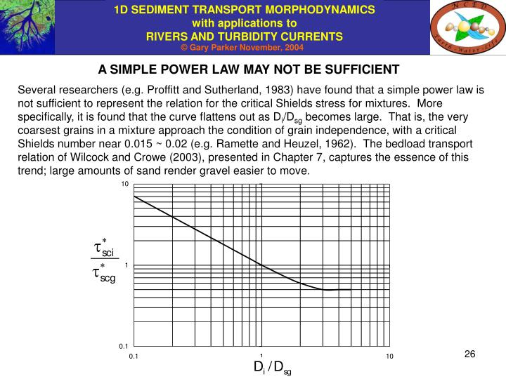 A SIMPLE POWER LAW MAY NOT BE SUFFICIENT