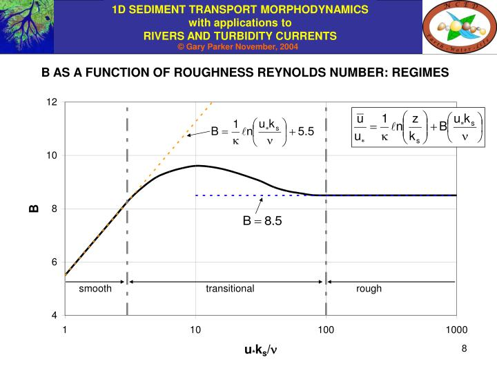 B AS A FUNCTION OF ROUGHNESS REYNOLDS NUMBER: REGIMES