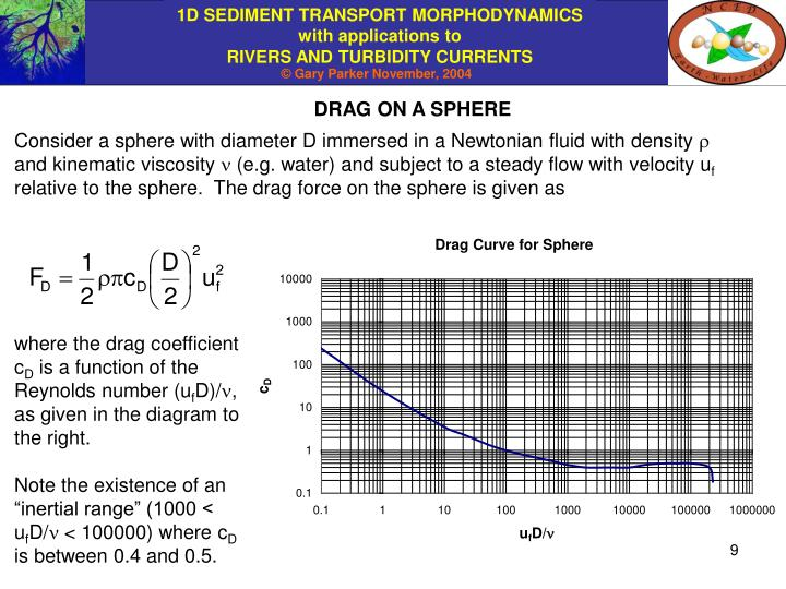 DRAG ON A SPHERE