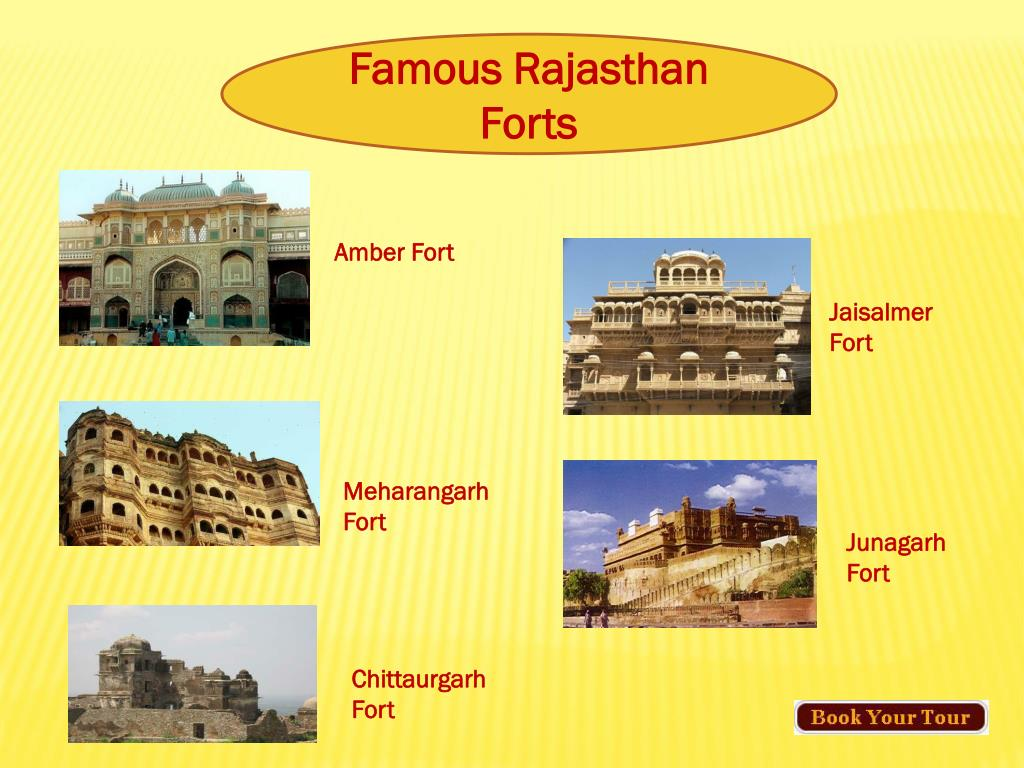 Famous Rajasthan
