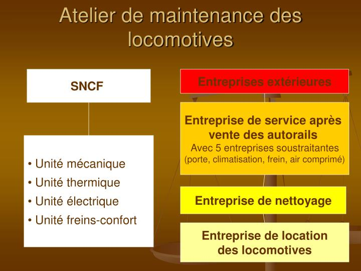 Atelier de maintenance des locomotives1