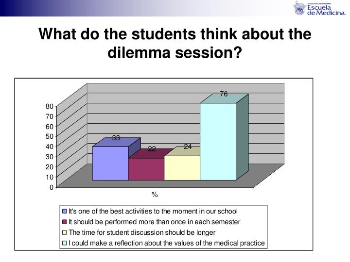 What do the students think about the dilemma session?