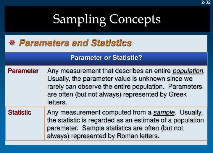 Sampling Concepts