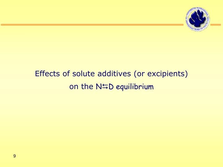 Effects of solute additives (or excipients)