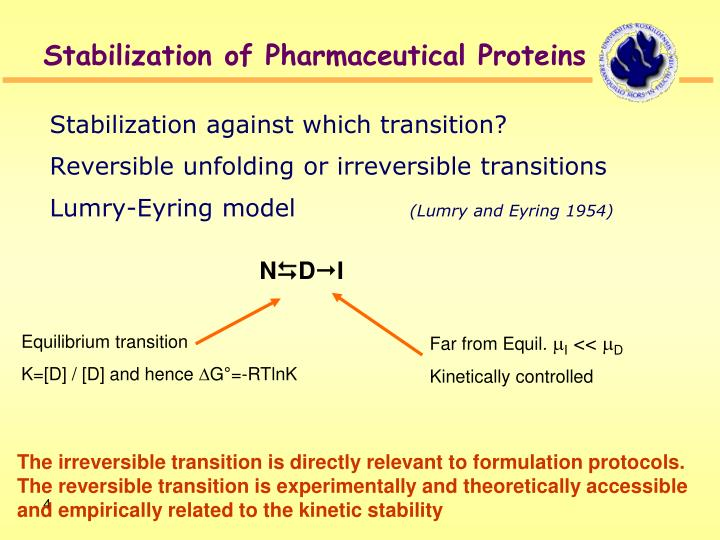 Stabilization of Pharmaceutical Proteins