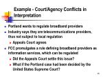 example court agency conflicts in interpretation