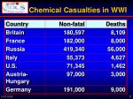 chemical casualties in wwi