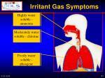 irritant gas symptoms