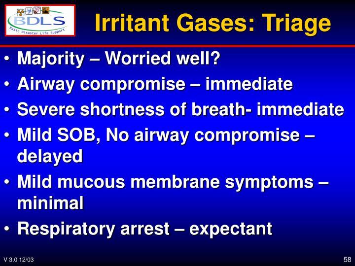 Irritant Gases: Triage