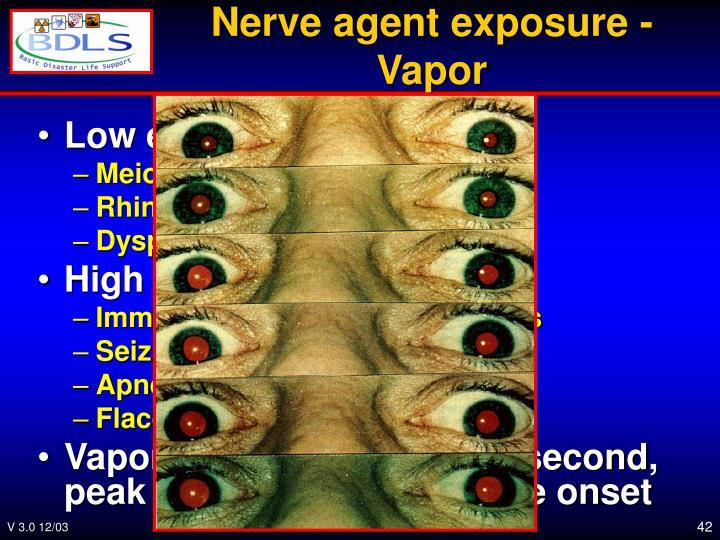 Nerve agent exposure - Vapor